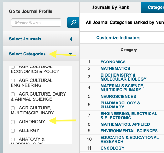 Guide On The Side Finding Important Journals In A Research